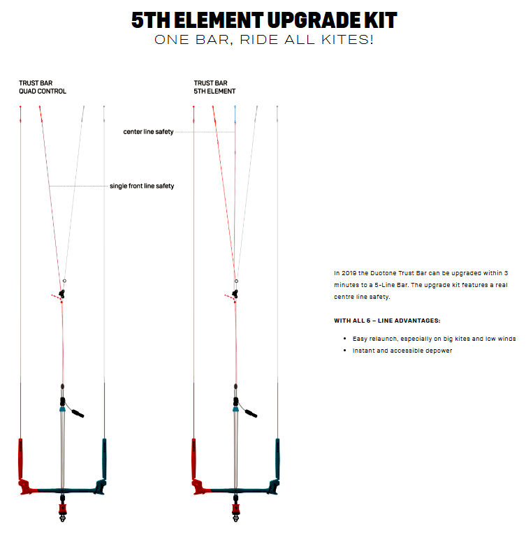 5th-element-upgrade-trust-bar