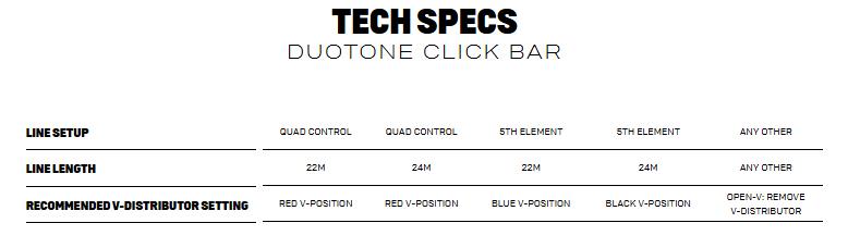 Click Bar Tech